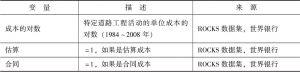 表3 主要数据和来源的描述