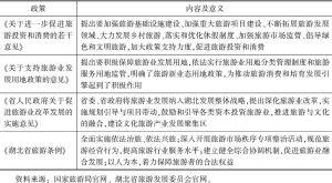 表1 2015年出台的与湖北文化旅游产业有关的重大政策