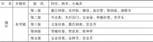 表1-6 龙泉县乡镇保甲编制(1940年)
