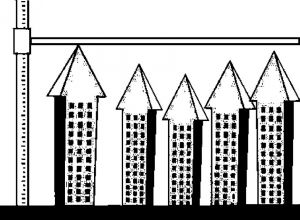 图7-13 防止城市投资盲目扩张