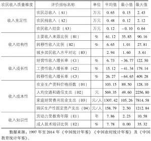 表4-2 农民收入质量体系指标的描述性统计