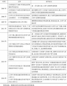 表1 中国天然气价格改革主要文件汇总