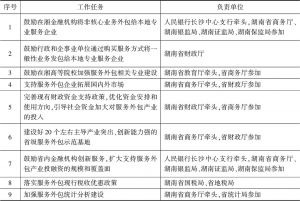表2 《意见》重点任务分工安排