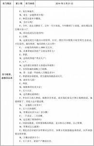 实习日志4-续表3