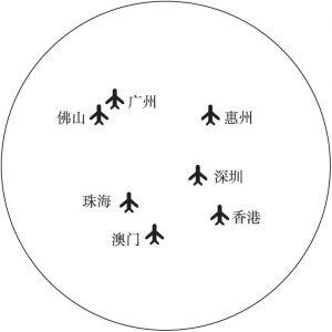 图1-6 珠三角民用机场分布
