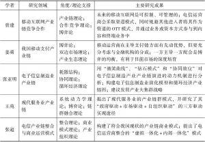 表3-1 产业链实证研究的角度及主要成果