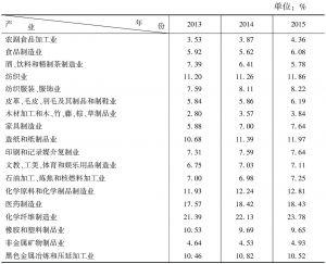 表6 2013~2015年各产业新产品销售收入占总销售收入的比重