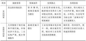 表2-2 发达国家和发展中国家城市化比较