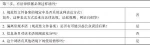 表6 替代用词合理性证成步骤3