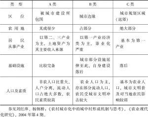 """表1-1 """"城中村""""的主要类型"""