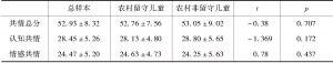 表4-3 不同留守类型儿童在各研究中的变量得分(±)