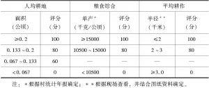 表8-4 土地资源评价