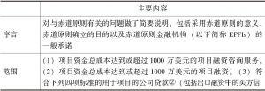 表6 赤道原则主要内容