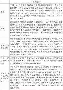 表6 赤道原则主要内容-续表1