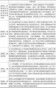 表6 赤道原则主要内容-续表2