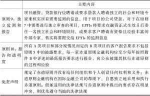 表6 赤道原则主要内容-续表3