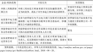 表7 商务部对外投资合作和对外投资贸易领域不良信息记录一览