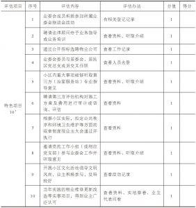 评估体系的内容与标准-续表3