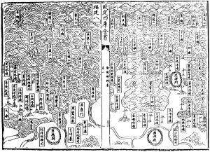 图22 《郑开阳杂著》卷一《万里海防图》