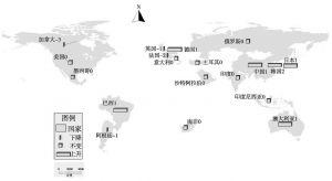 图1-3 2010~2011年G20国家创新竞争力的排位变化情况