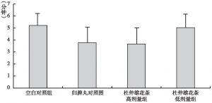 图15 杜仲雄花茶对小鼠睡眠潜伏期的影响