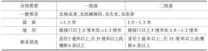 表1 杜仲良种嫁接苗木分级标准(规范性附录)