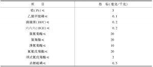 表4 质量安全要求