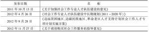 表1 国务院各部委联合发布的社会工作新增专业性规范性政策文件