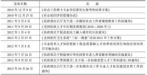 表4 国务院各部委发布的社会工作新增相关性规范性文件