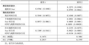表2 空模型以及ICC的计算