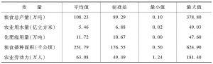 表6-8 样本的描述统计