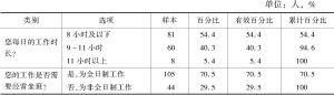 表2 工作方面的描述性分析