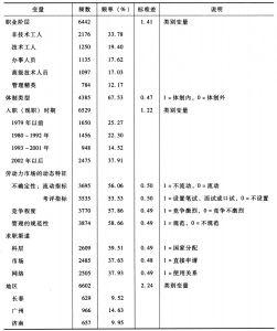 表7-1 求职过程宏观分析的基本变量描述