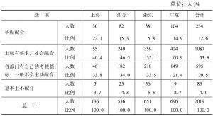 表7-9-1 人口计生工作的部门配合情况