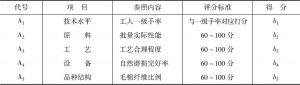 表9-10 因素影响评分