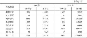 表1 北京市收费停车场按车场类别分类统计