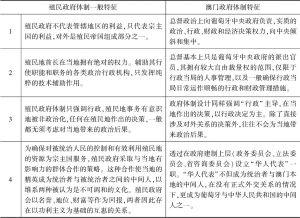 表3-1 殖民政府体制与澳门政府体制的特征比较