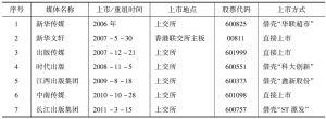 表9 出版发行企业的密集上市