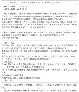 """表1 """"新京""""城市规划概要"""