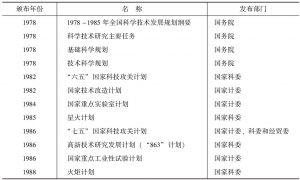 表7-1 我国20世纪80年代主要的科技政策
