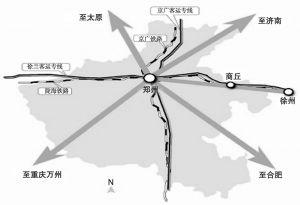 """图4 """"米""""字形铁路网"""