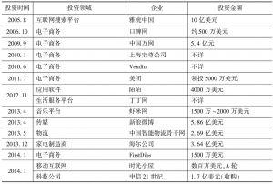 表22-1 阿里巴巴企业并购投资总体情况一览(根据网络资料整理)