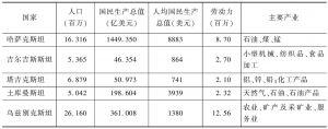表5-1 中亚五国概况描述