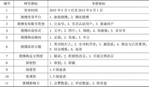 表2-1 研究指标与考察指标分布