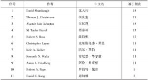 表2-10 《国际安全》期刊上被引论文的主要作者情况