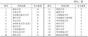 表6 国内研究邻避的核心机构