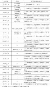 表5 截至2017年6月广东省支持政策一览