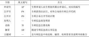 表1-2 常用检索字段