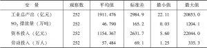 表4-1 产出和投入变量的统计描述