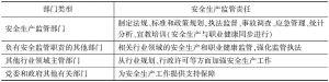 表2 四类部门的安全生产监管责任